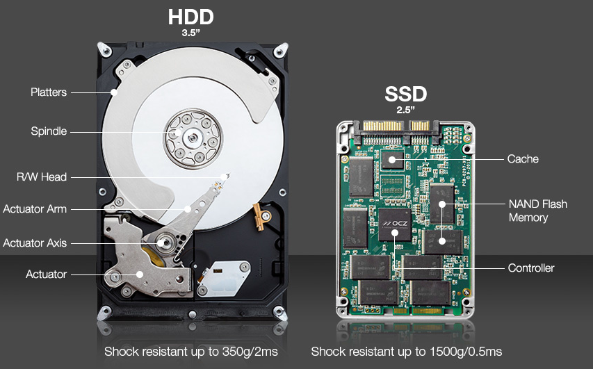 SSD_HDD.PNG